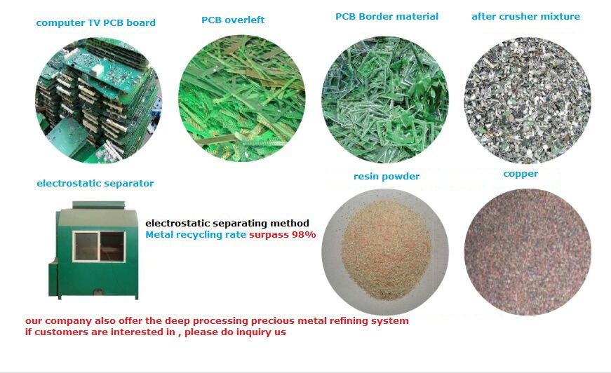 923_PCB Board waste